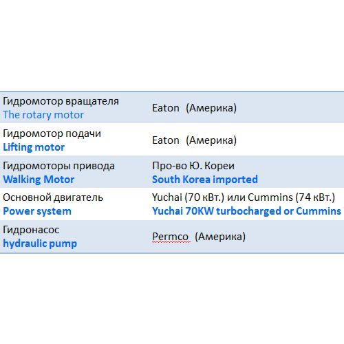 Пневмо-гидравлическая буровая установка JK 590